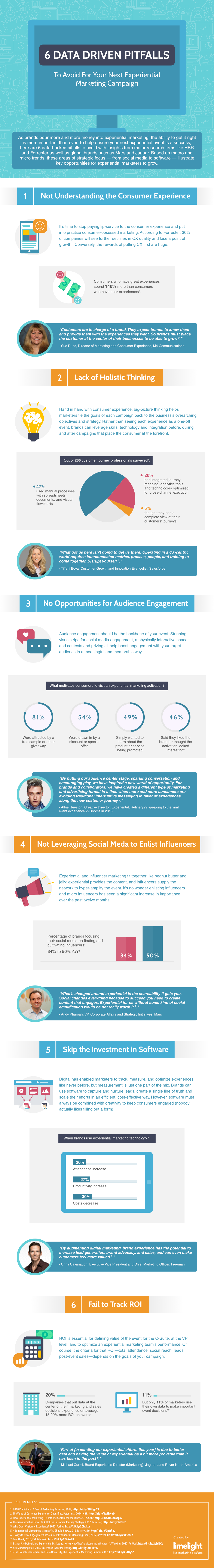 6 Data-Driven Pitfalls Experiential Marketers Should Avoid [Infographic]