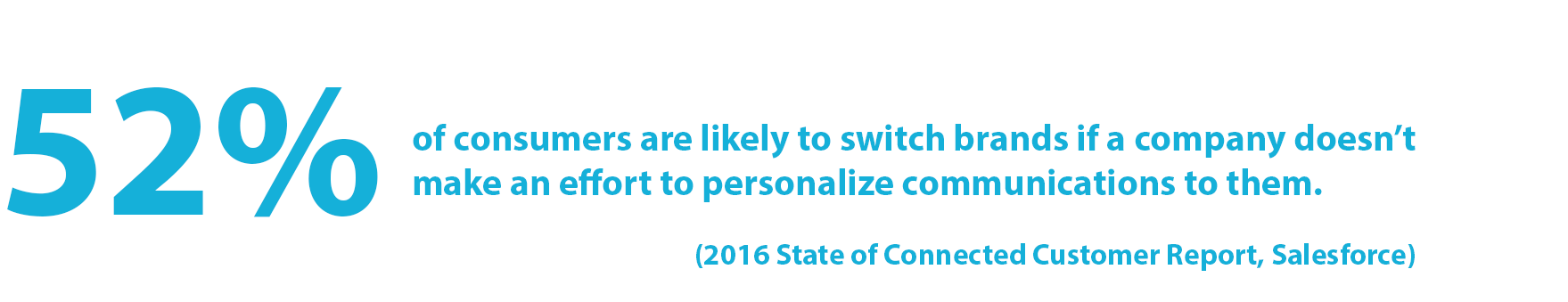 Statistic: 52% of consumers are likely to switch brands if a company doesn't make an effort to personalize communications to them. (2016 State of Connected Customer Report, Salesforce)