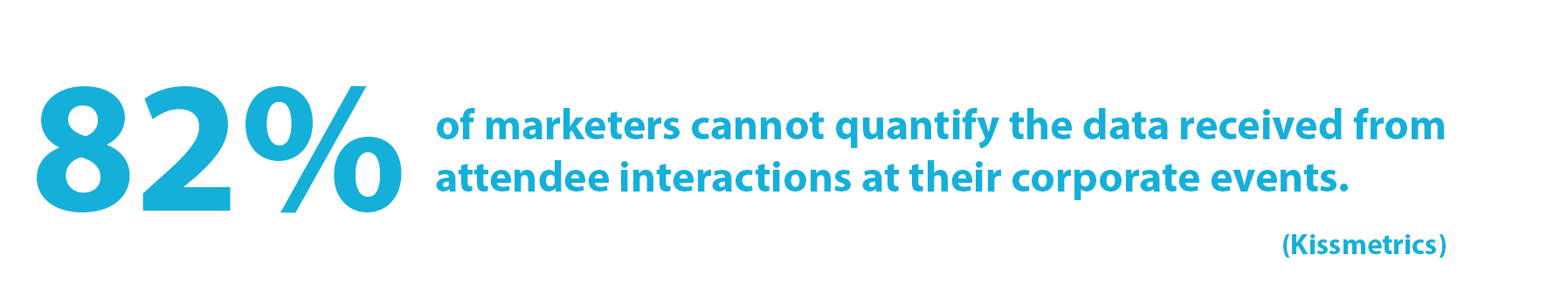 Statistic: 82% of marketers cannot quantify the data received from attendee interactions at their corporate events. (Kissmetrics)