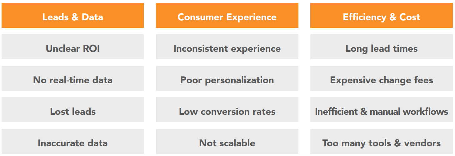 Experiential-marketing-disconnected
