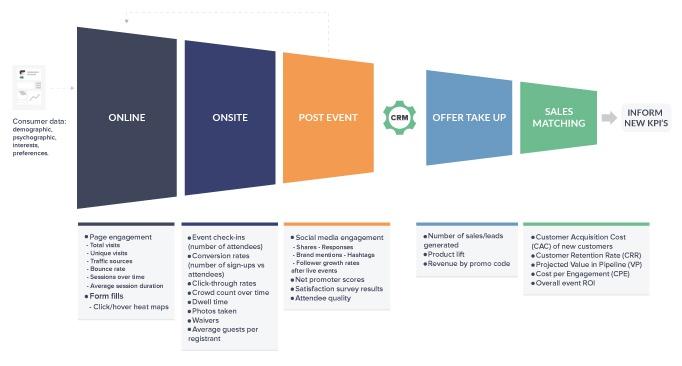 measure-event-success-scale